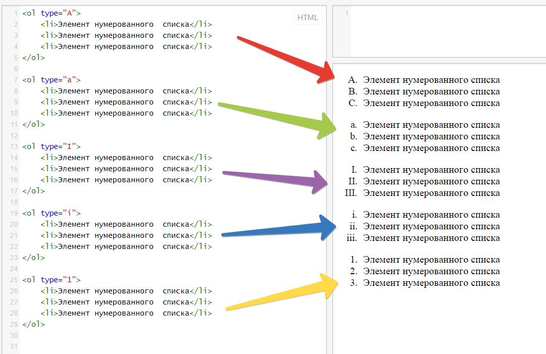 Как сделать список в html без значка