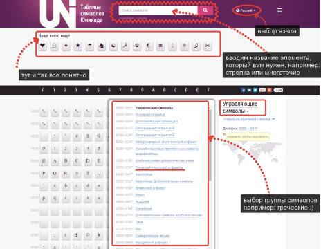 unicode-interface